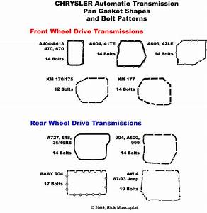 Transmission Identification  Transmission Pan Gasket Diagrams  Transmission Pan Gasket Shapes