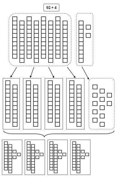 division worksheets using base ten blocks 17 best images of base ten blocks subtraction worksheets base tens one hundreds block