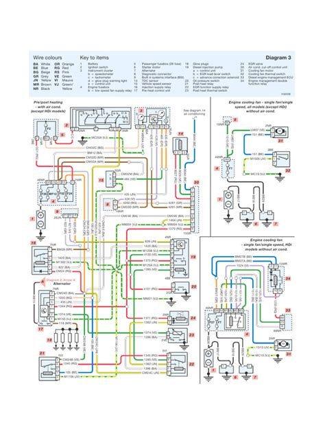 3757 peugeot 206 par sune peugeot 206 wiring diagram pdf
