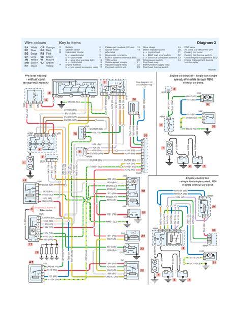 aper 231 u du fichier peugeot 206 wiring diagram pdf page 4 19