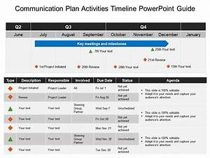 Communication Plan Activities Timeline Powerpoint Guide