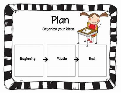 Story Narrative Map Elements Writing Process Clipart