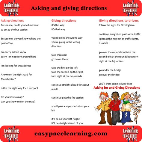 asking for and giving directions lesson