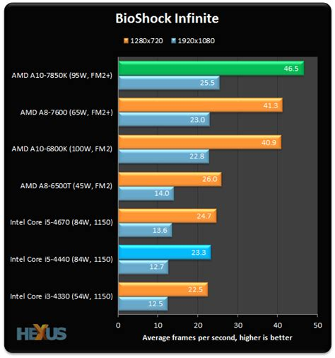 review intel core   nm haswell cpu hexus