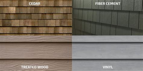 Best House Siding For Colorado Homes