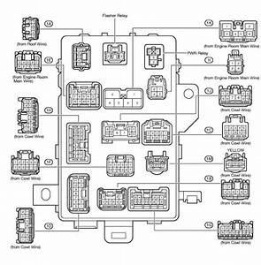 Toyota Avensis 1998 Wiring Diagram