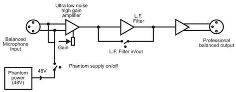 Phantom Power Xlr Wiring Diagram by Sonifex Rb Ma2 Dual Microphone Lifier