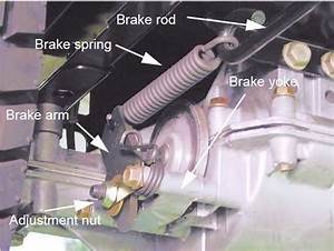 Murray Riding Lawn Mower Brake Diagram