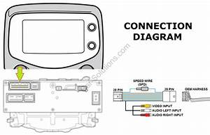 Video Cable For Toyota Aygo  Citroen C1 And Peugeot 108 X-touch  X-nav