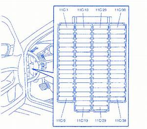 Volvo V70 5cyl Trunk 2004 Fuse Box  Block Circuit Breaker Diagram