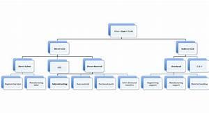 logistics company presentation pdf