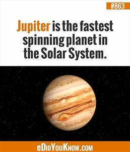 Solar system, Spinning and Solar on Pinterest
