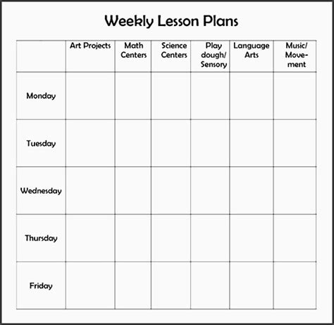 lesson plan checklist template downloadable