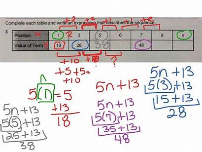 Expression Sequence Linear Math Numbers Algebra Equations