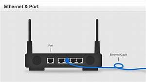 What Is Home Networking