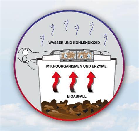 Was Hilft Gegen Maden In Biotonne by Maden In Der Biotonne Biofilter Gegen Maden Und Gestank