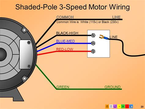 e2 motors and motor starting modified ppt video online