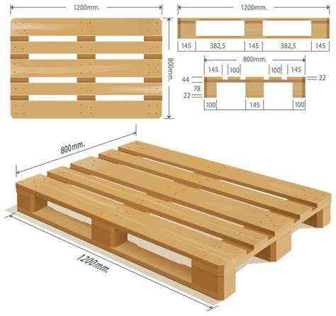 78 best ideas about standard pallet dimensions on
