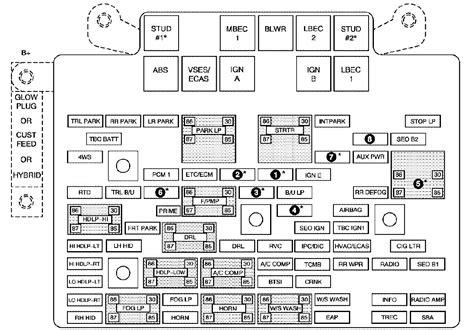 Gmc Sierra Fuse Box Diagram Auto Genius