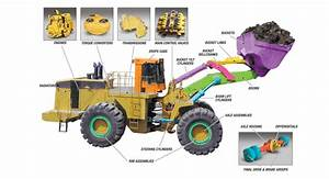 Different Types Of Heavy Equipment Loader Parts