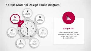 Spoke Diagram With Powerpoint Infographics