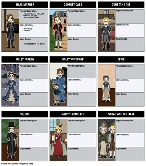 silas marner characters storyboard  rebeccaray