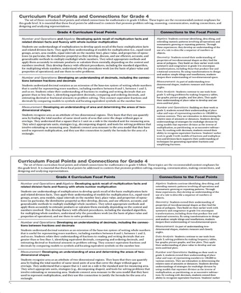 sample math lesson plan template   documents