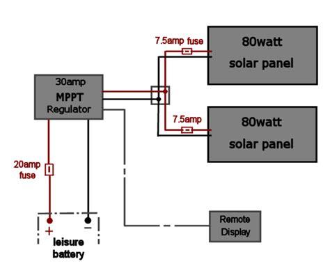 solar wiring diagram cing solar motorhome diagram