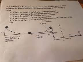 Solved  In The Diagram Below Is A Small Rube Goldberg Mach