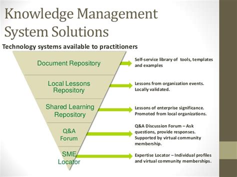 Knowledge Management And Information Governance. Harvard Vanguard Dental Car That Gets 100 Mpg. In State College Tuition Dallas Injury Lawyers. Cigna Actuarial Internship Colleges To Go To. Basement Moisture Solutions Vitex Tree Care. Employee Evaluation System Dentist Howell Mi. Merchant Account For Small Business. Investigating Geometry Online. Broward Vocational Schools Cloud Storage 1tb