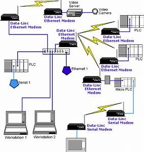 Iris Wireless Security Wiring Diagrams