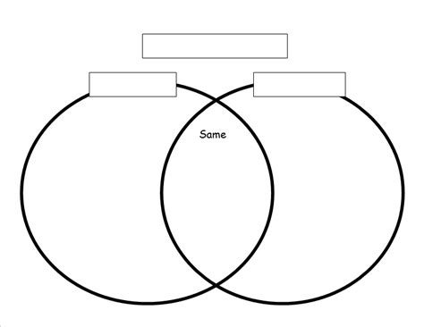venn diagram templates templatehub