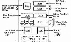 01 Ford Tauru Fuse Box Diagram