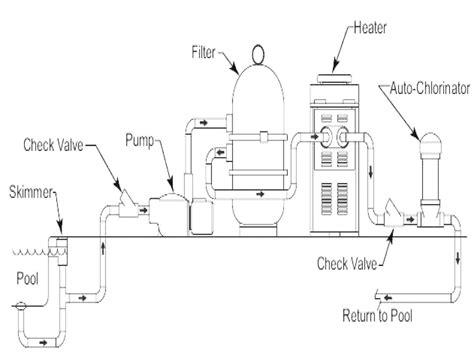 Gallery Pentair Superflo Wiring Diagram Sample