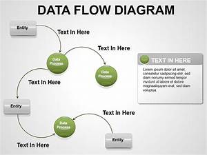 Data Flow Powerpoint Diagrams