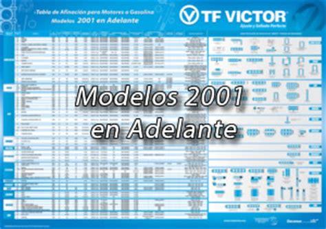 tabla de afinaciones tf victor tumotor mx
