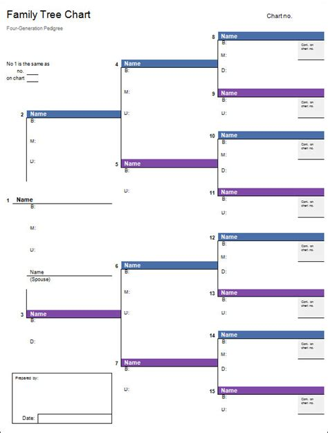 Family Tree Templates For Mac by Free Editable Family Tree Template For Mac Templates