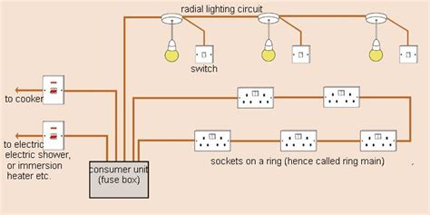 images  house wiring circuit diagram wire diagram images