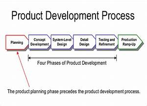 Product Strategy Template – 10+ Word, PDF, Documents ...