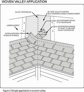 Alco Shield Underlayment Installation  U0026 Drawings