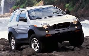 Review Flashback  2001 Isuzu Vehicross