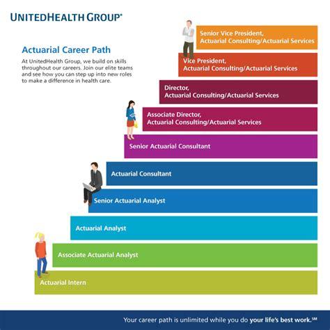 Actuarial Career Path