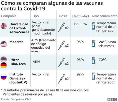 #sinovac #coronavirus #meganoticiasla vacuna sinovac, según informó su laboratorio, sería efectiva contra el coronavirus en los menores de edad. Vacuna contra el coronavirus: lo que se sabe de la vacuna ...