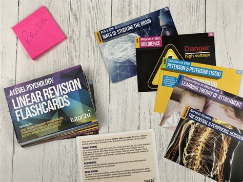 Core Topics Revision Flashcards For Aqa A Level…