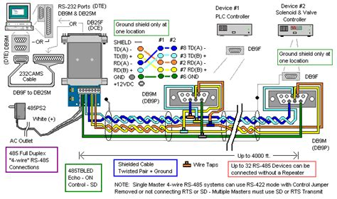 Rs485 4wire Converter To 4wire 485 Devices