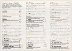Mediterranean Diet Food List Menus