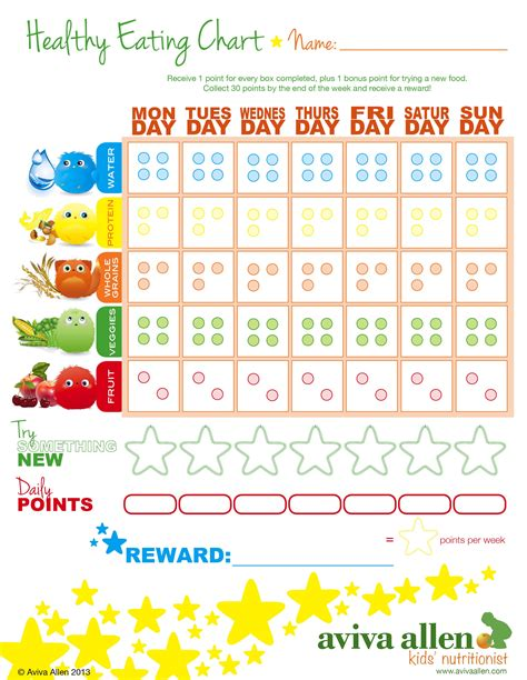 The 25 Best Food Chart For Kids Ideas On Pinterest