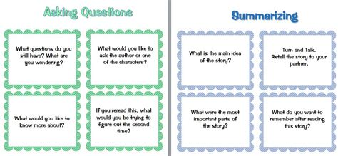 Printable Task Cards Guided Reading Prompts And Questions To Improve Comprehension Template