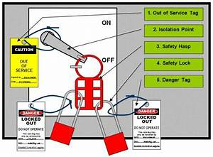 Lock Out Tag Out Diagram