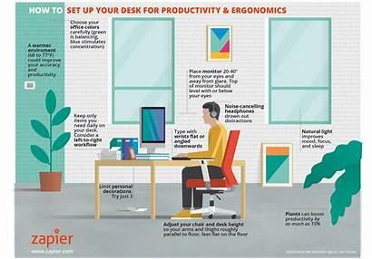 Desk Ergonomics Organize Infographic Productivity Ergonomic Computer